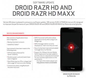 An update is coming to the Motorola DROID RAZR HD and Motorola DROID RAZR MAXX HD