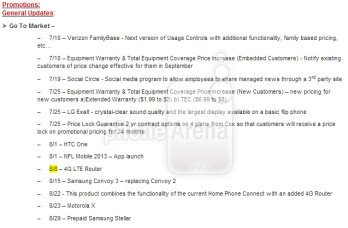 Leaked Verizon road map shows launch dates for the HTC One and Motorola Moto X