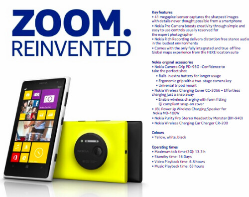 Nokia Lumia 1020 unveiled with PureView Phase 1&2 combined