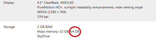 The Microsoft Store's own website shows that the 64GB Nokia Lumia 1020 will be available there - Microsoft Store to have both 32GB and 64GB versions of the Nokia Lumia 1020 in stock
