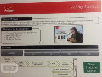Verizon will apparently fight back against T-Mobile with VZ Edge