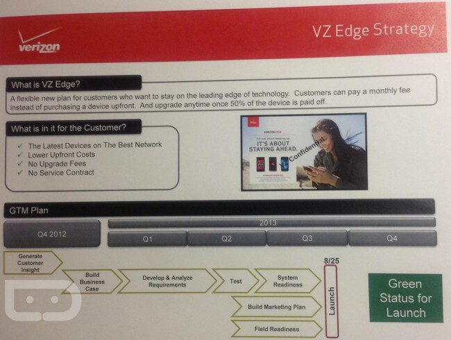 Verizon will apparently fight back against T-Mobile with VZ Edge - Leaked documents show Verizon to counter T-Mobile's JUMP! with VZ Edge