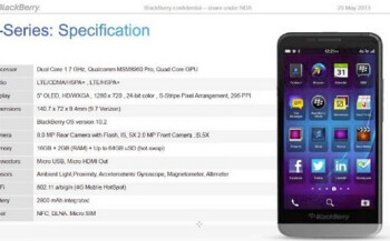 A confidential BlackBerry document details the specs on the BlackBerry A10