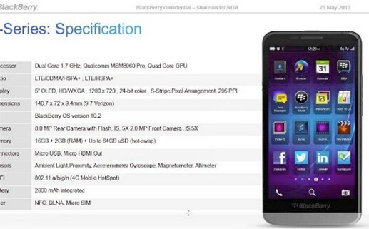 A confidential BlackBerry document details the specs on the BlackBerry A10 - Leaked BlackBerry memo reveals specs for the BlackBerry A10 Aristo