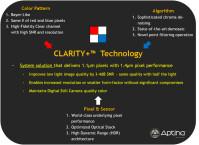 clarityplustechnology575px
