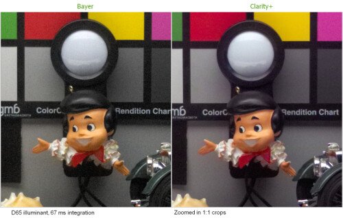 Images taken with traditional Bayer (left) vs Clarity + (right) cameras