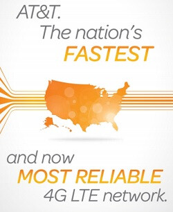 AT&T's 4G LTE network isn't just fast, it is also reliable