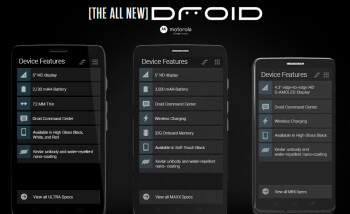 Motorola Droid Ultra, MAXX and Mini, the new Droid trio, is now up for pre-order
