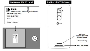 The LG G2 visits the FCC
