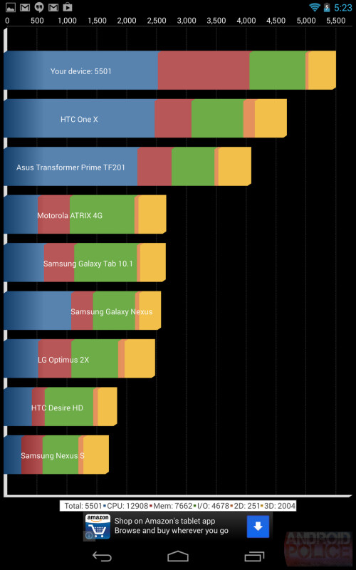 New Nexus 7 gets benchmarks and full specs before announcement