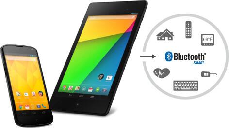 Is Bluetooth Smart Ready