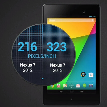 The new 2013 Nexus 7 is the first small tablet with a 'Retina' display. - Apple now has no choice but to release a 'Retina' iPad mini ASAP