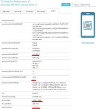 Samsung-Galaxy-Note-3-III-performance