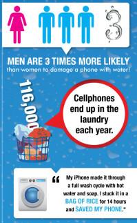 saving-a-wet-phone-5