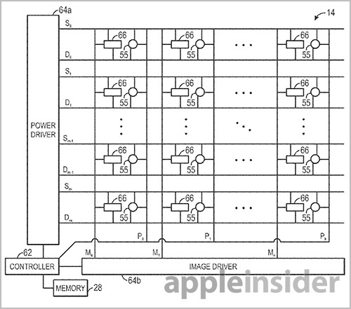 Apple patent looks to solve problems inherent to OLED displays