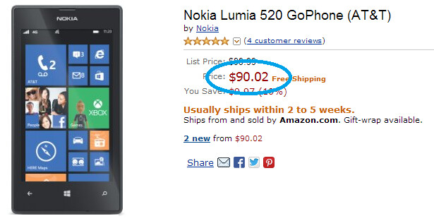 Amazon has the AT&T version of the Nokia Lumia 520 on sale for $90.02 - $90 will buy you the red hot Nokia Lumia 520 for AT&T's GoPhone from Amazon