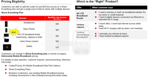Verizon getting a new 4G LTE Router expected next week