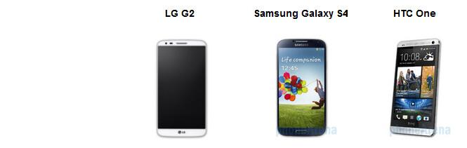 LG G2 vs Samsung Galaxy S4 vs HTC One: specs comparison