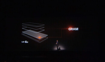 Graphic RAM can add 10% extra battery life to the LG G2
