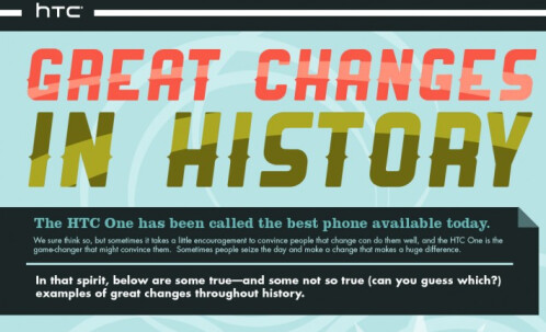 HTC presents Great Changes in History