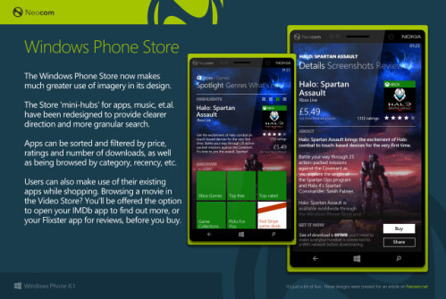 Concept renderings of a fictional Lumia 1080 phablet running Windows Phone 8.1