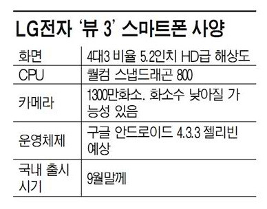 Rumored specs for the LG Vu III - Rumored specs for the LG Vu III include Snapdragon 800 chip, 5.2-inch display