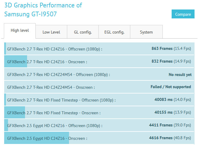 Galaxy S4 I9507: Mysterious GS4 version surfaces at ...