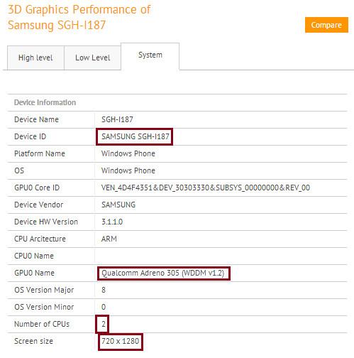 The mystery Samsung Windows Phone model went through the GFX benchmark test - Samsung SGH-I187 is a mysterious new Windows Phone model