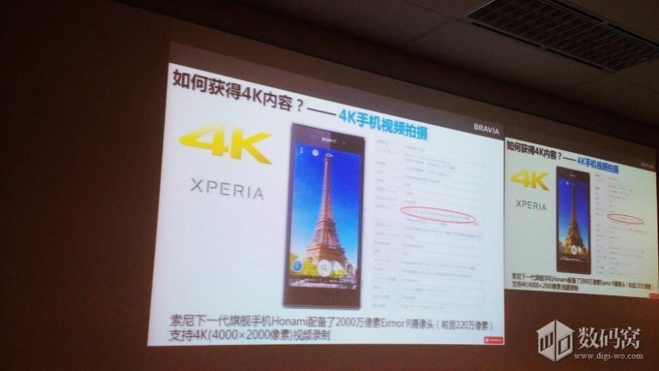 Sony i1 Honami with 4K video support - Sony i1 Honami will capture 4K video with its 20MP camera, spy shot confirms