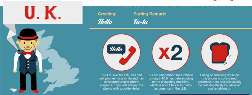 Cell phone etiquette in different countries