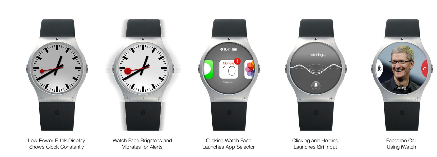 Apple iwatch 2 release date in Sydney
