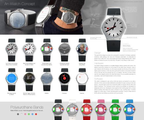 Designed like a watch