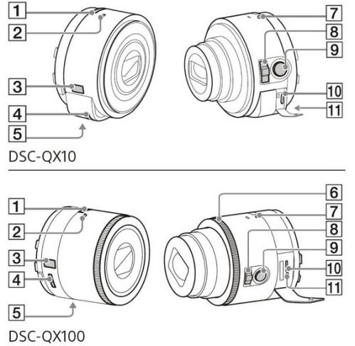 Sony's interchangeable smartphone lens