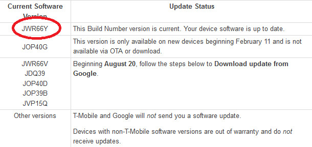 The Google Nexus 7 gets an update - Google Nexus 4 gets update to fix security issues