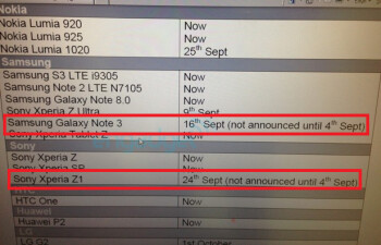 Leaked inventory information shows launch date for the Samsung Galaxy Note III and the Sony Xperia Z1 for U.K. carrier Three