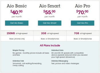 Aio Wireless to launch across the US on September 15th