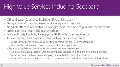 Microsoft's Strategic Rationale