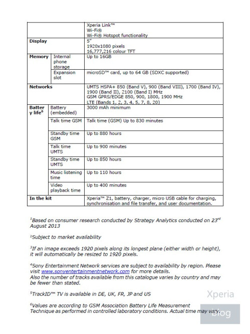 Sony Xperia Z1 press release