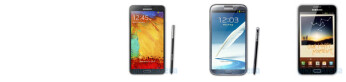 Samsung Galaxy Note 3 vs Note II vs Note specs comparison: notable evolution