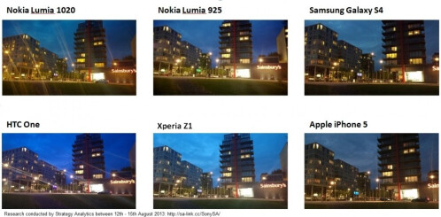 Sony Xperia Z1's 20.7MP shooter against the competition
