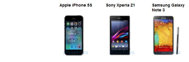 Specs Wars: iPhone 5S vs Xperia Z1 vs Galaxy Note 3