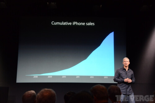 """Apple's """"Cumulative iPhone Sales"""" chart is spinning data hard"""