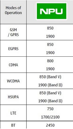 Nokia Lumia 1520 for Verizon visits FCC?