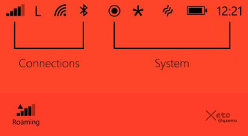 Cortana virtual assistant coming to US Windows Phones early 2014, Europe and Asia later on