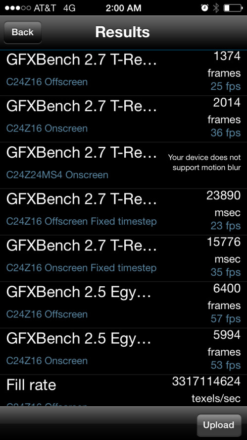 Apple iPhone 5s GPU tests
