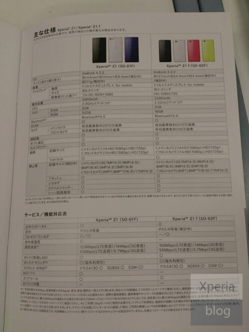 First Sony Honami mini image surfaces in Japan, phone to be called Xperia Z1 f