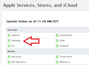 Apple's status board shows no problems with iMessage