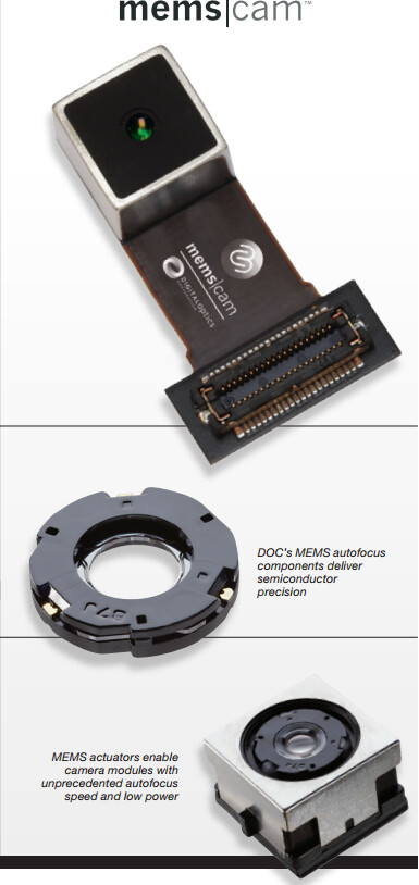 MEMS camera module