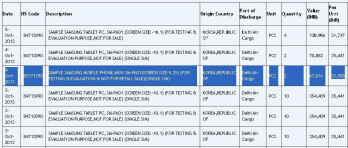 Is the SM-P601 a mini version of the Samsung Galaxy Note 10.1?