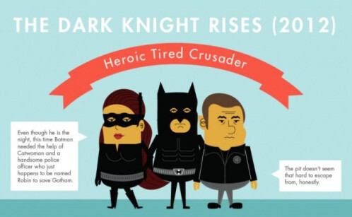 HTC teases One Max in a new infographic of history's greatest trios